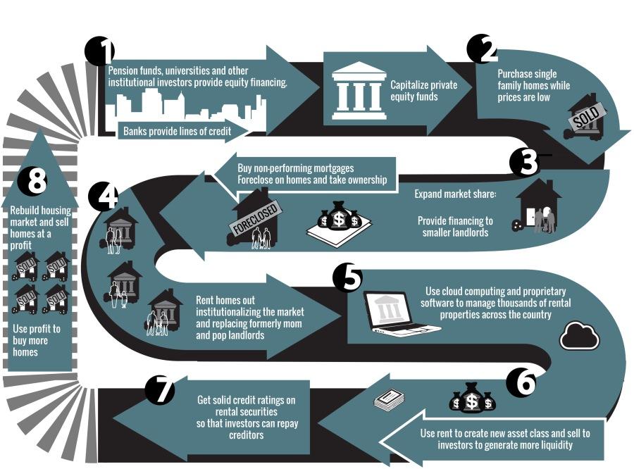 corp-landlord-infograph-large-1.jpg